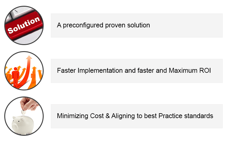 A preconfigured Proven solution; Faster Implementation and maxinime ROL; Minimize Cost and Aligning to the best practice
